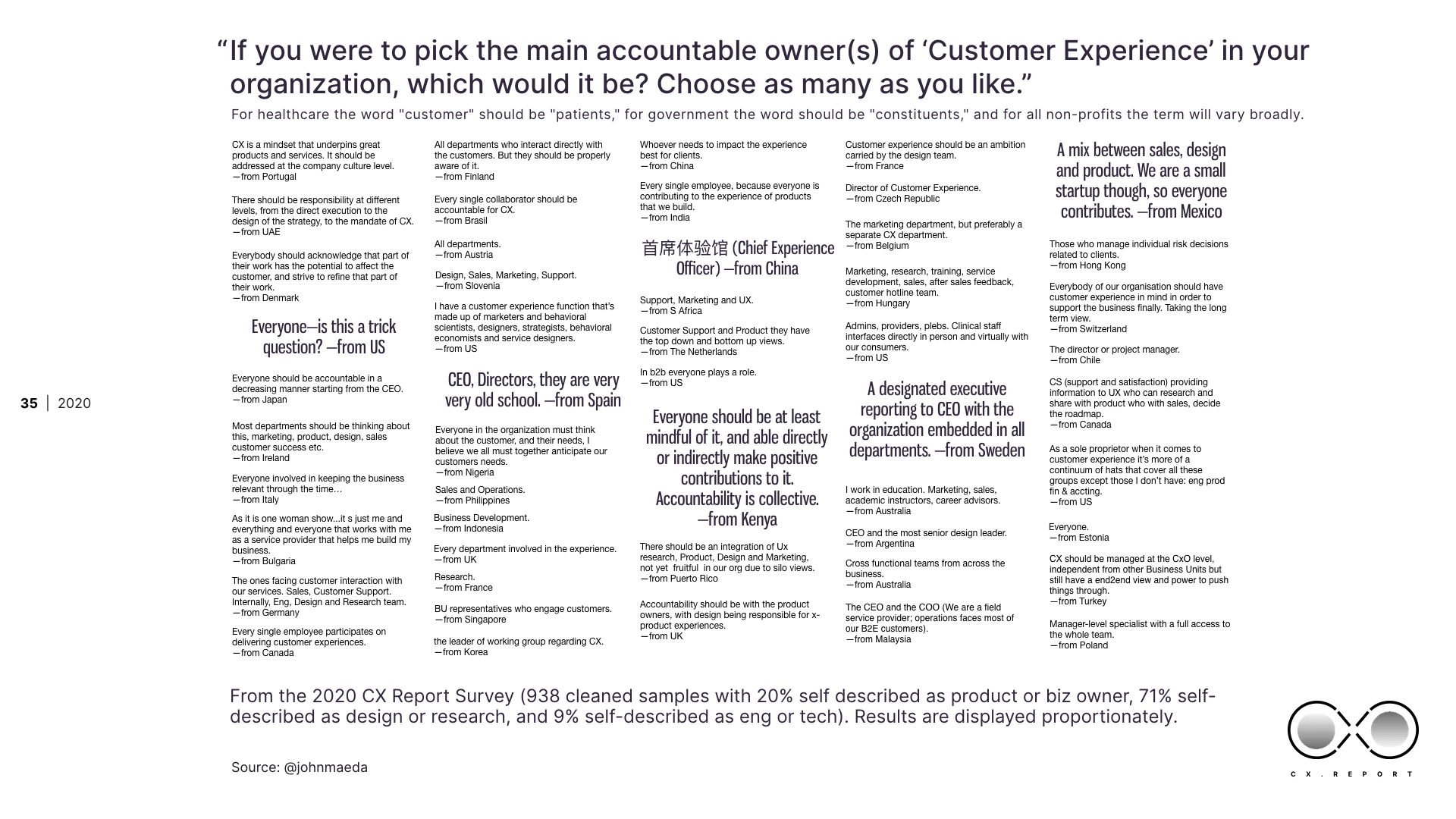 Responses to who should own the customer experience from around the world and in depth https://cx.report/2020/05/16/1000-perspectives-on-who-should-really-own-customer-experience/