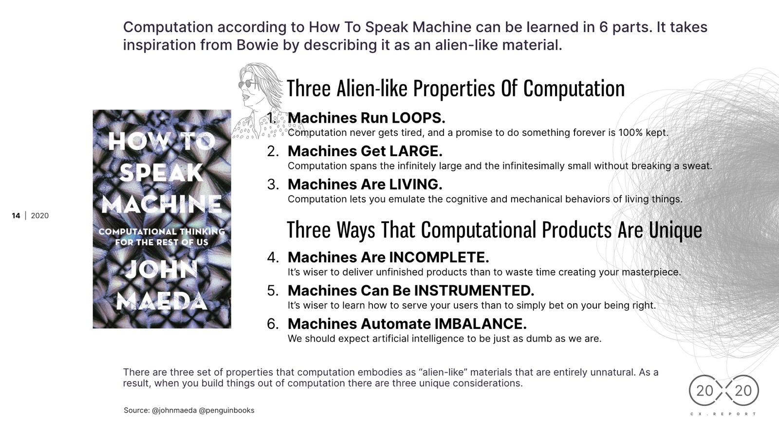 Overview of How To Speak Machine book consistent with what's at howtospeakmachine.com