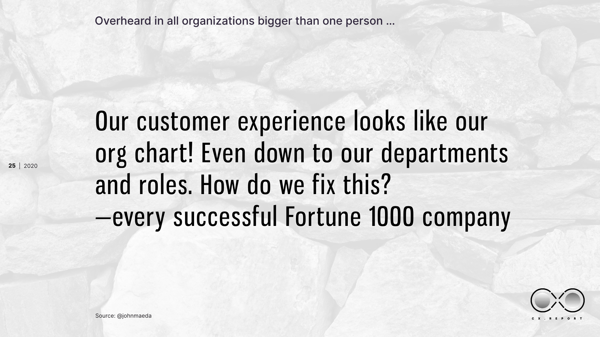 Customer experience looks like an org chart quote.